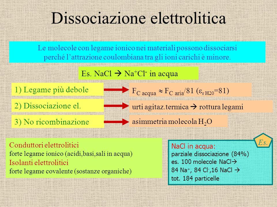 Dissociazione elettrolitica