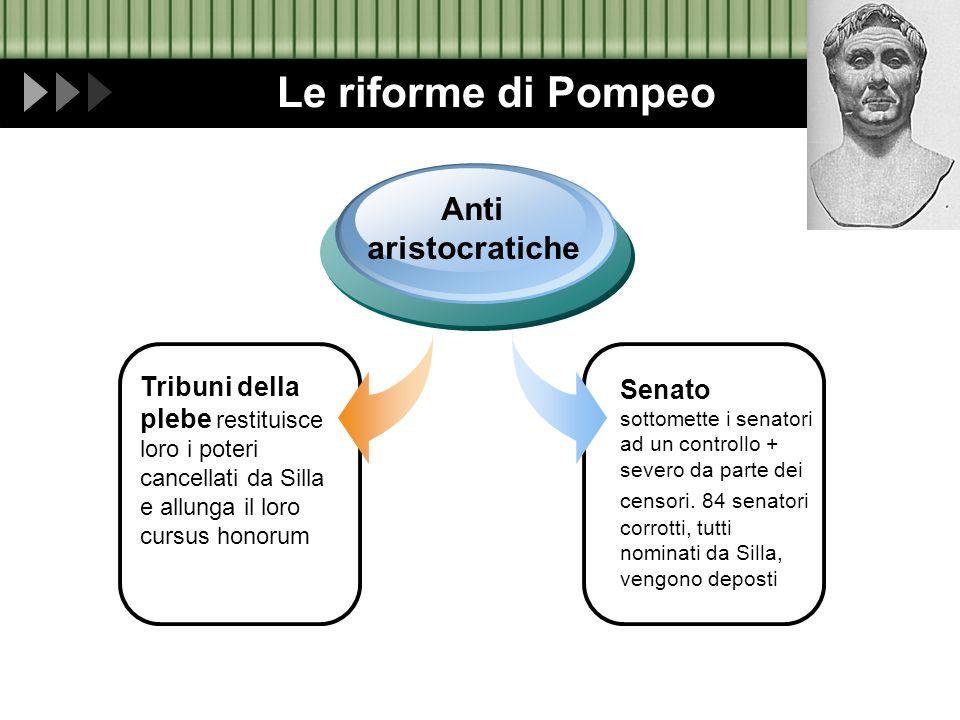 Le riforme di Pompeo Anti aristocratiche