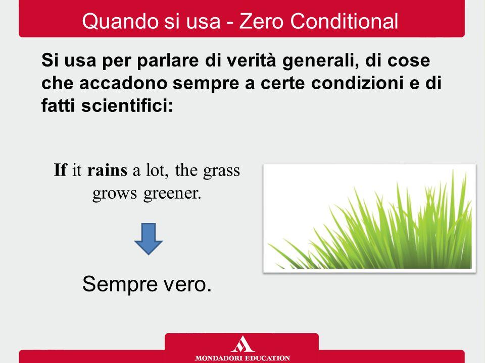 Quando si usa - Zero Conditional
