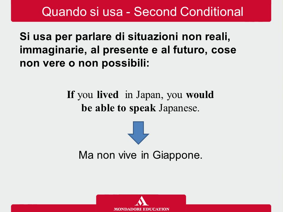 Quando si usa - Second Conditional