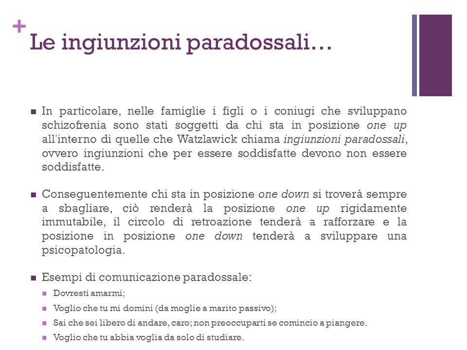 Le ingiunzioni paradossali…