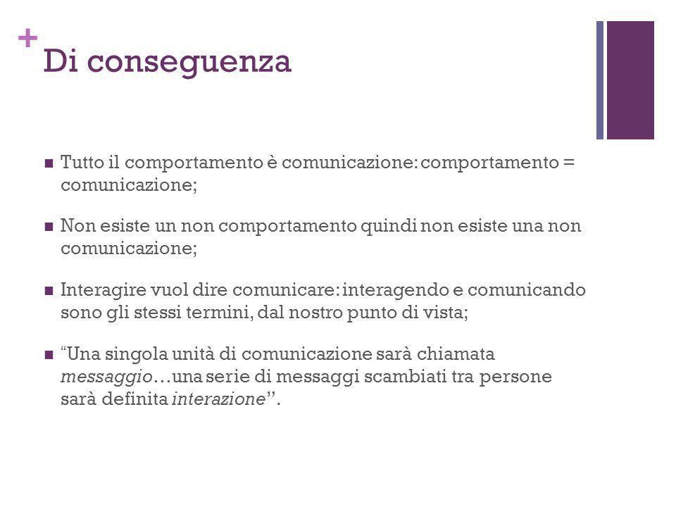 Di conseguenza Tutto il comportamento è comunicazione: comportamento = comunicazione;