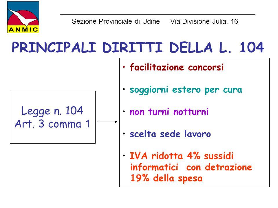 PRINCIPALI DIRITTI DELLA L. 104