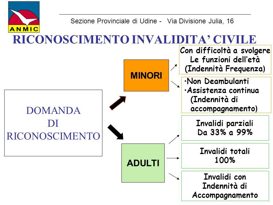 RICONOSCIMENTO INVALIDITA' CIVILE