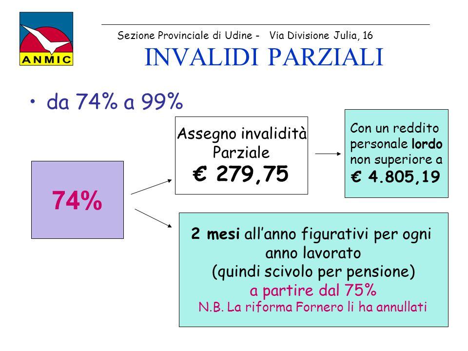 INVALIDI PARZIALI 74% da 74% a 99% € 279,75 Assegno invalidità