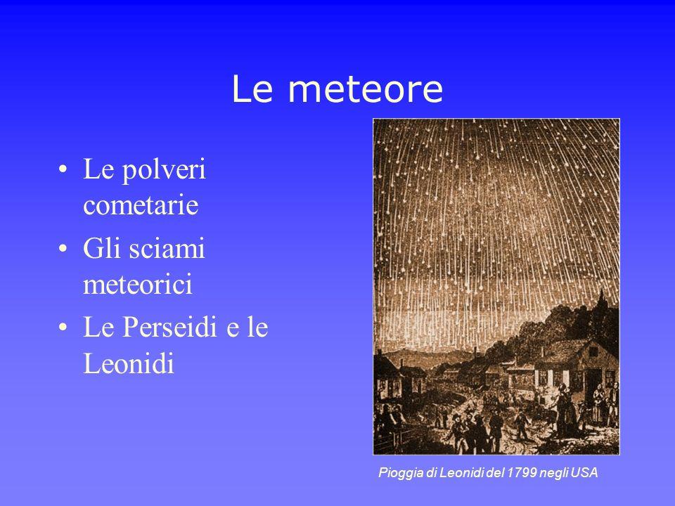 Le meteore Le polveri cometarie Gli sciami meteorici