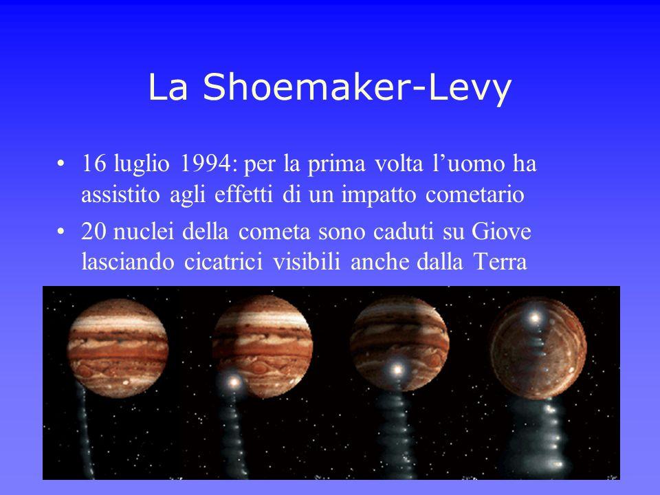 La Shoemaker-Levy 16 luglio 1994: per la prima volta l'uomo ha assistito agli effetti di un impatto cometario.