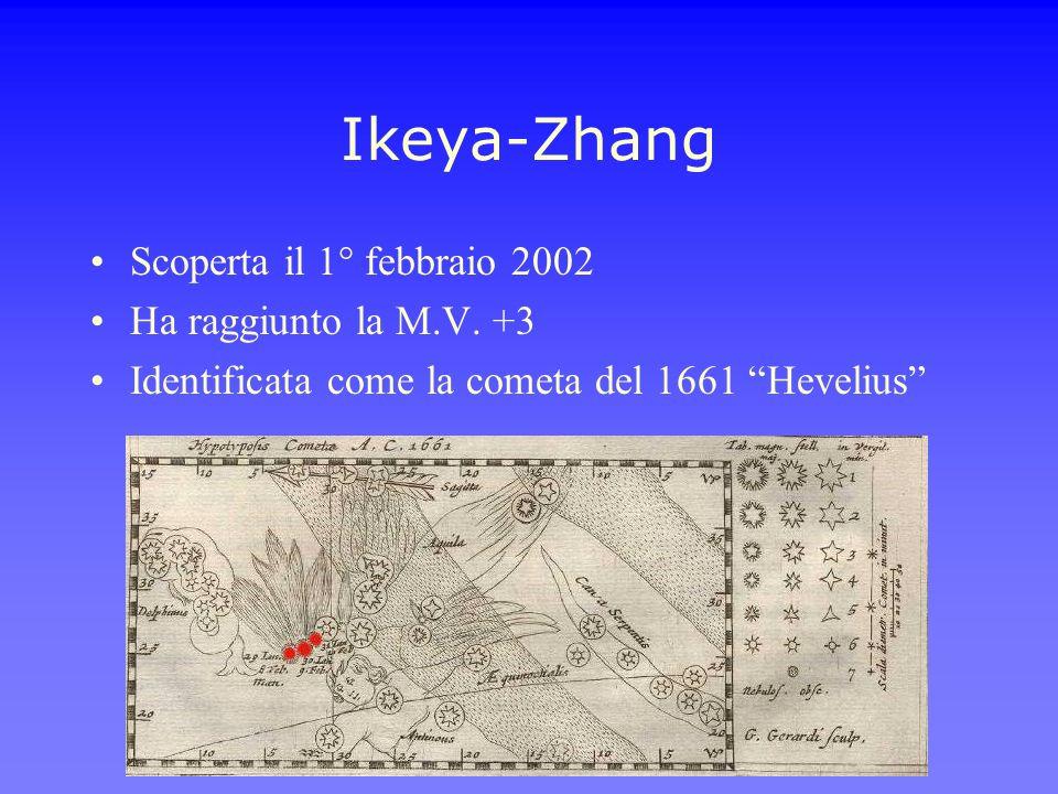Ikeya-Zhang Scoperta il 1° febbraio 2002 Ha raggiunto la M.V. +3