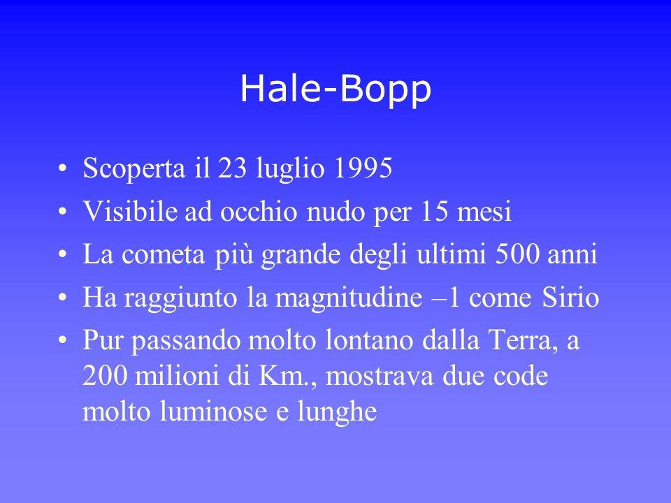 Hale-Bopp Scoperta il 23 luglio 1995