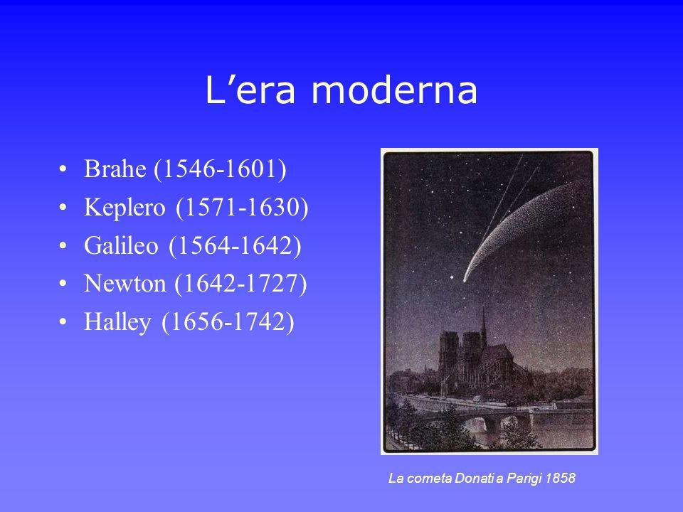 L'era moderna Brahe (1546-1601) Keplero (1571-1630)