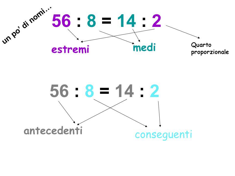 56 : 8 = 14 : 2 56 : 8 = 14 : 2 medi estremi antecedenti conseguenti