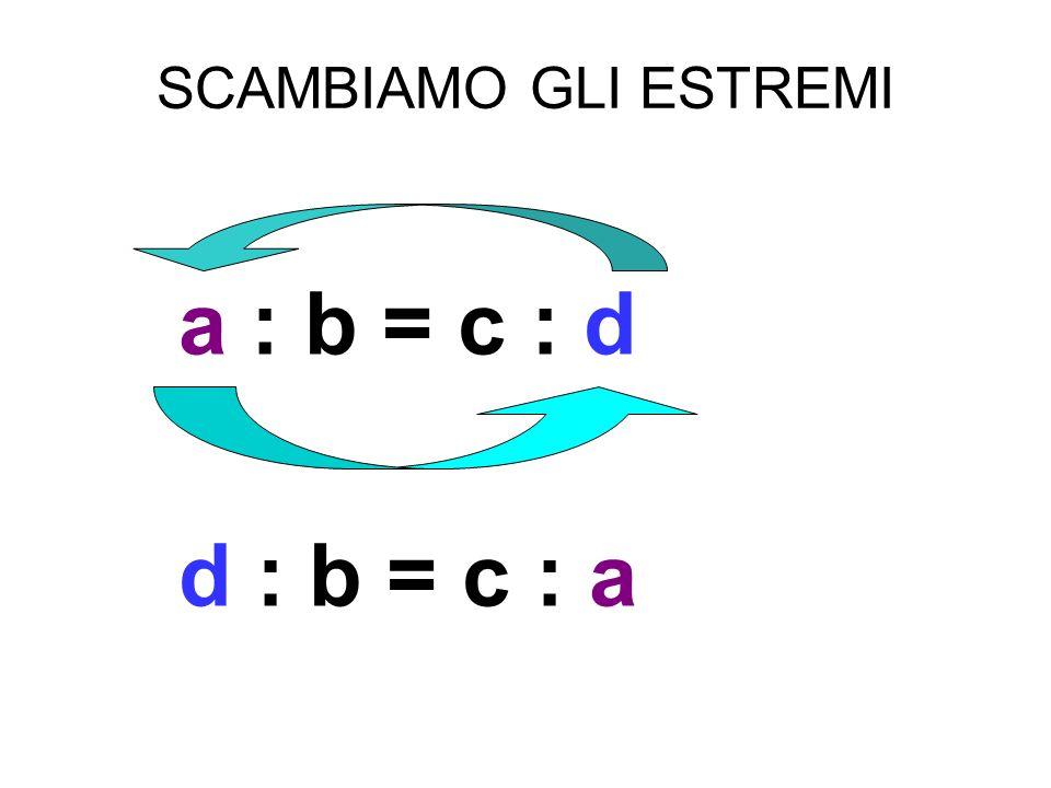 SCAMBIAMO GLI ESTREMI a : b = c : d d : b = c : a