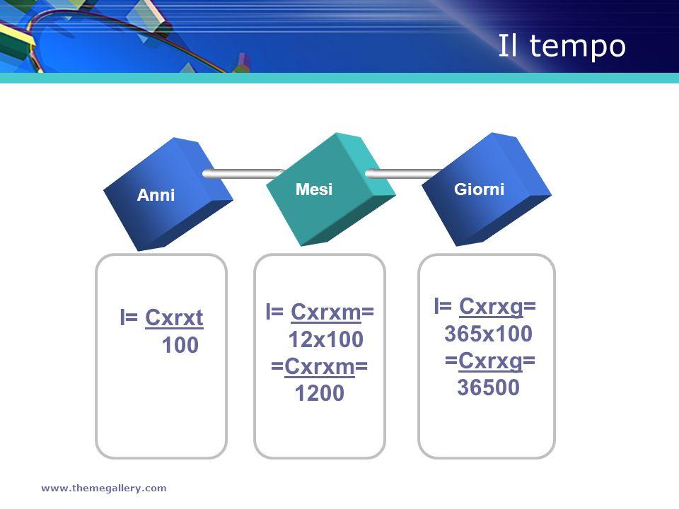Il tempo I= Cxrxg= I= Cxrxm= I= Cxrxt 365x100 12x100 100 =Cxrxg=