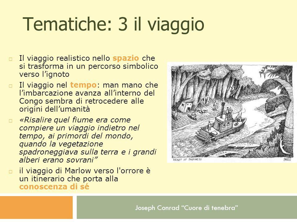 Tematiche: 3 il viaggio Il viaggio realistico nello spazio che si trasforma in un percorso simbolico verso l'ignoto.
