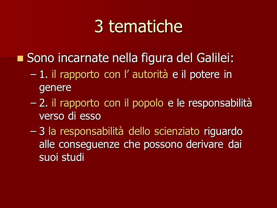 3 tematiche Sono incarnate nella figura del Galilei: