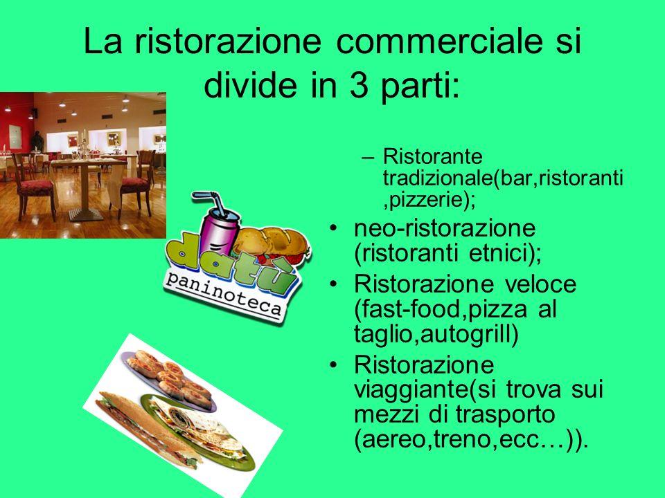 La ristorazione commerciale si divide in 3 parti: