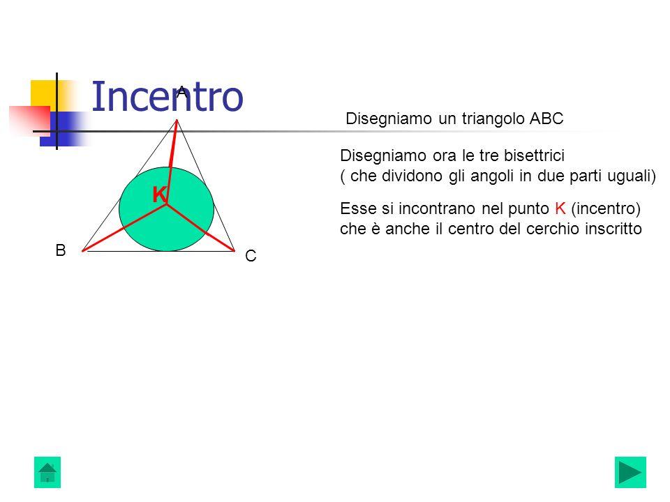 Incentro K K A Disegniamo un triangolo ABC