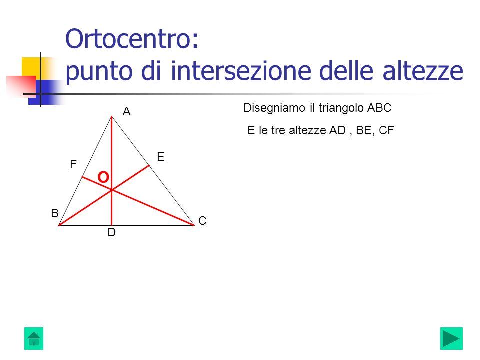 Ortocentro: punto di intersezione delle altezze