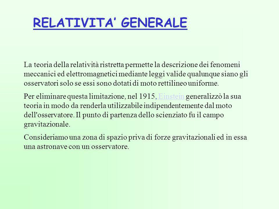 RELATIVITA' GENERALE
