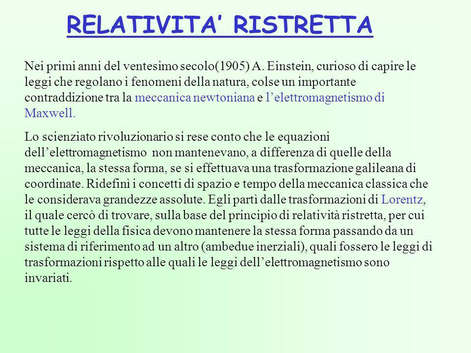 RELATIVITA' RISTRETTA