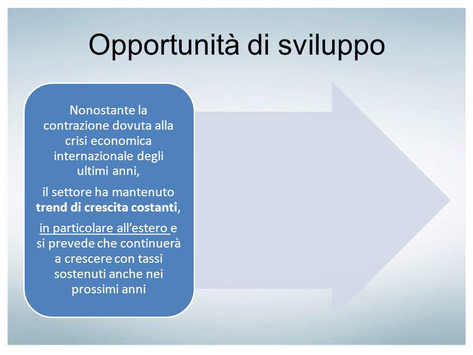 Opportunità di sviluppo