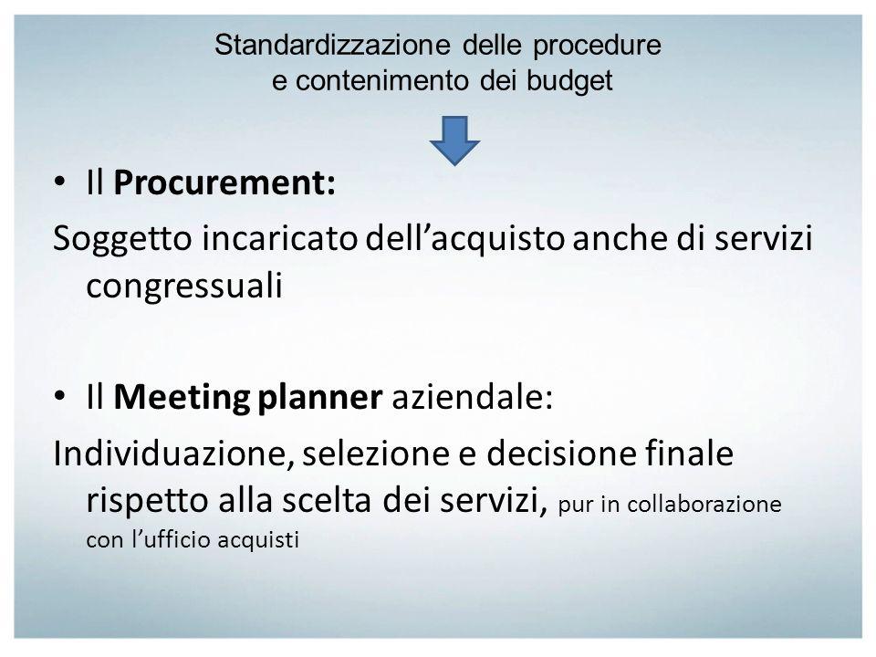 Standardizzazione delle procedure e contenimento dei budget