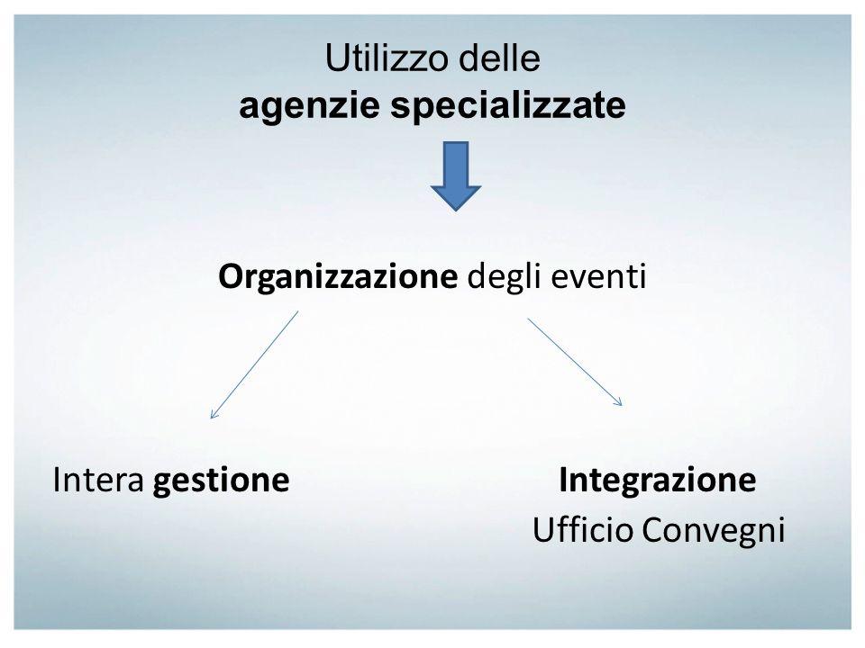 Utilizzo delle agenzie specializzate