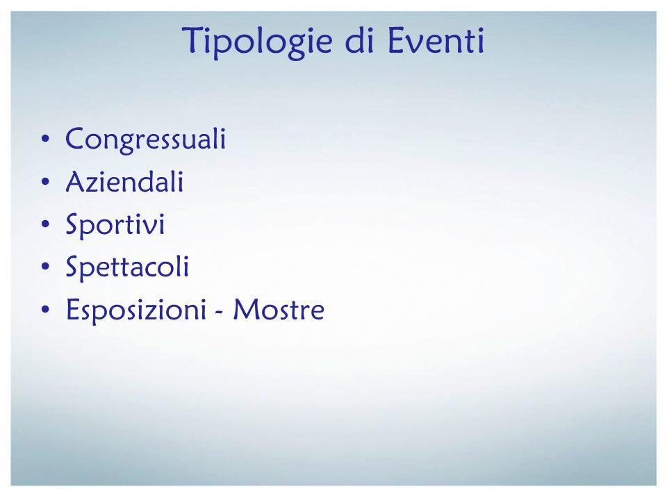 Tipologie di Eventi Congressuali Aziendali Sportivi Spettacoli