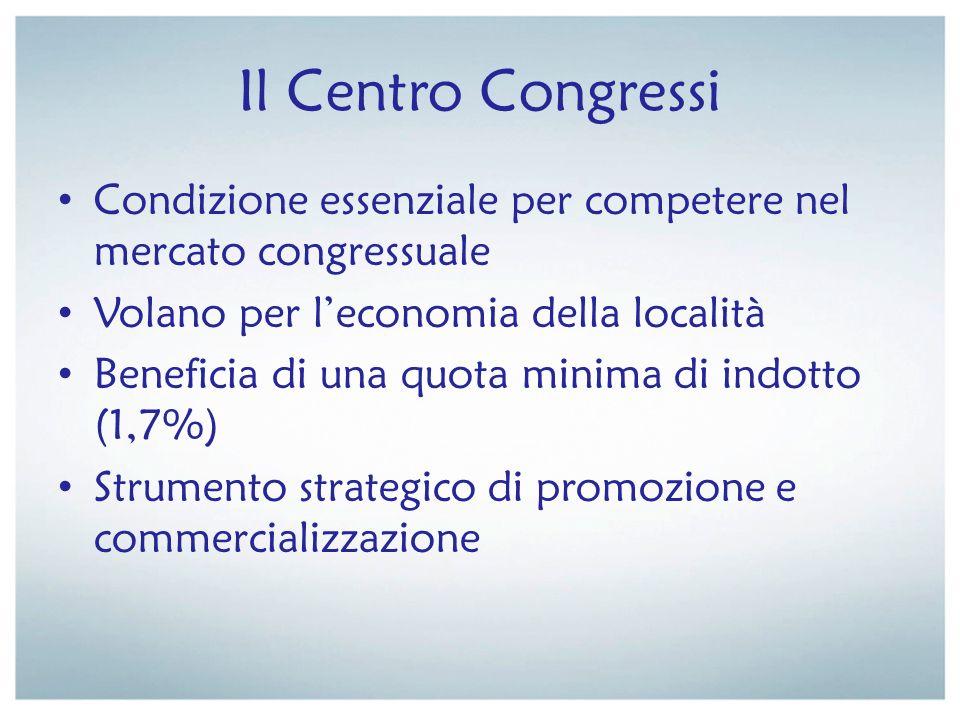 Il Centro Congressi Condizione essenziale per competere nel mercato congressuale. Volano per l'economia della località.