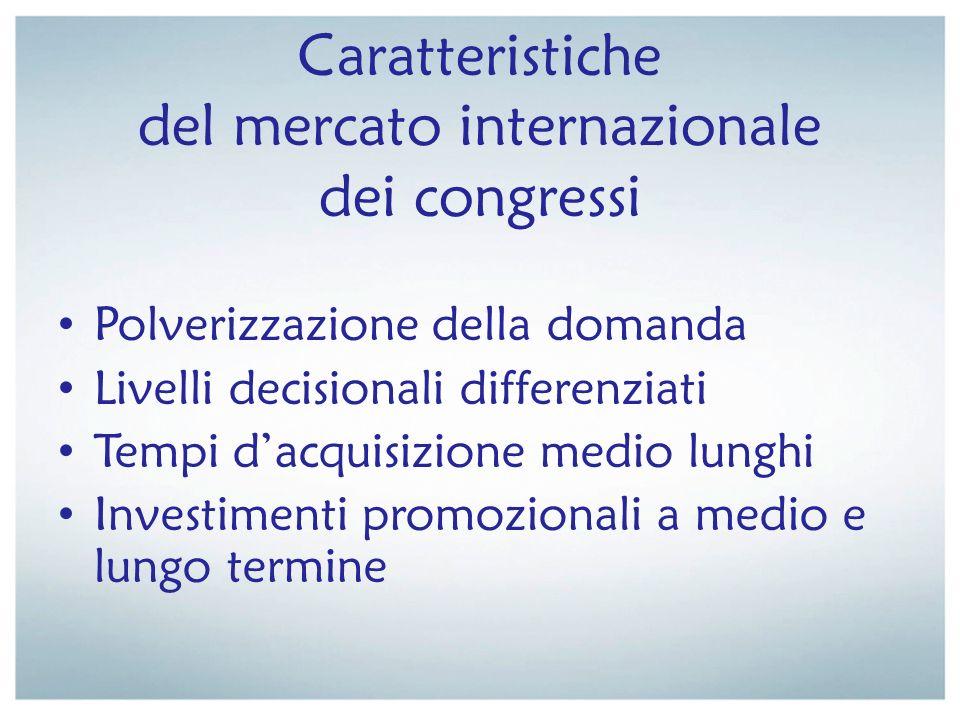 Caratteristiche del mercato internazionale dei congressi