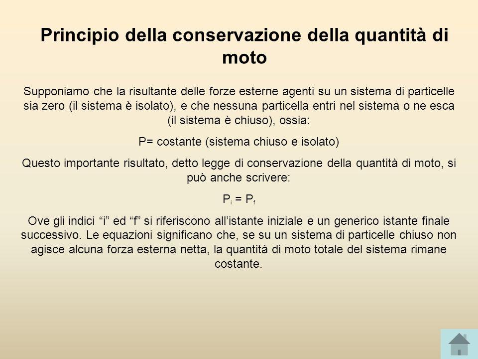Principio della conservazione della quantità di moto