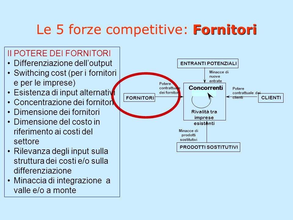 Le 5 forze competitive: Fornitori