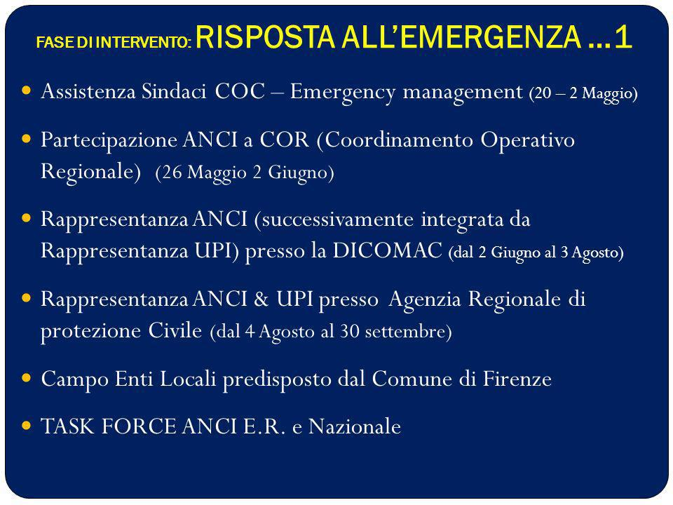FASE DI INTERVENTO: RISPOSTA ALL'EMERGENZA …1