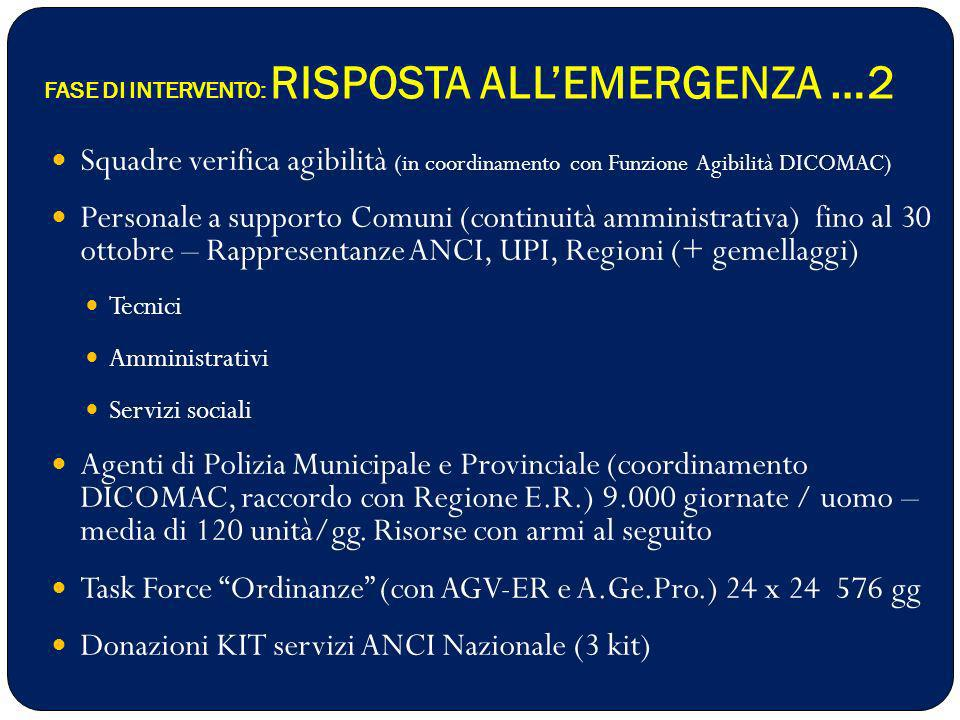 FASE DI INTERVENTO: RISPOSTA ALL'EMERGENZA …2