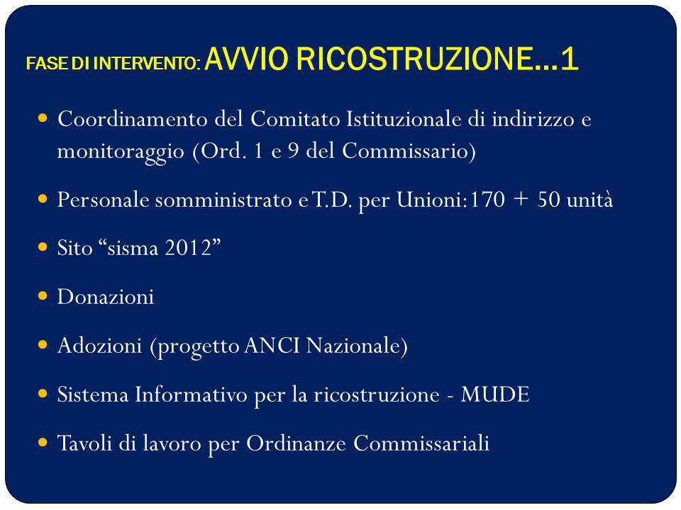 FASE DI INTERVENTO: AVVIO RICOSTRUZIONE…1
