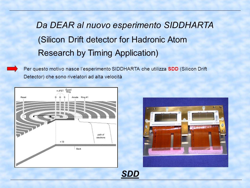 Da DEAR al nuovo esperimento SIDDHARTA