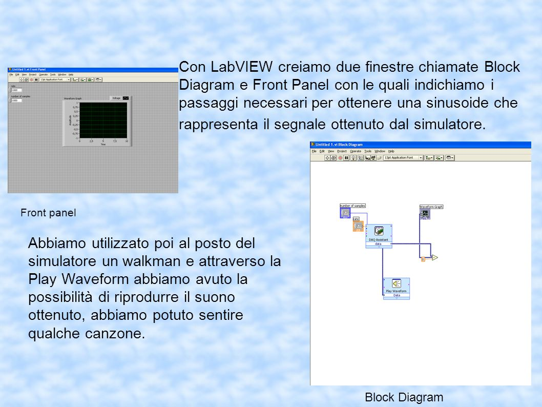 Con LabVIEW creiamo due finestre chiamate Block Diagram e Front Panel con le quali indichiamo i passaggi necessari per ottenere una sinusoide che rappresenta il segnale ottenuto dal simulatore.