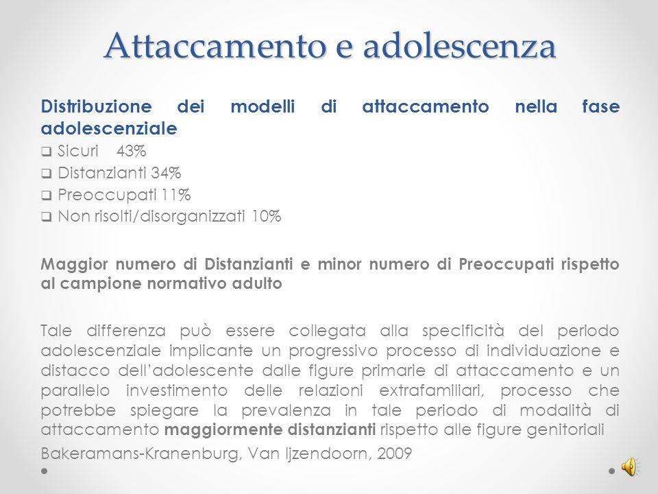 Attaccamento e adolescenza