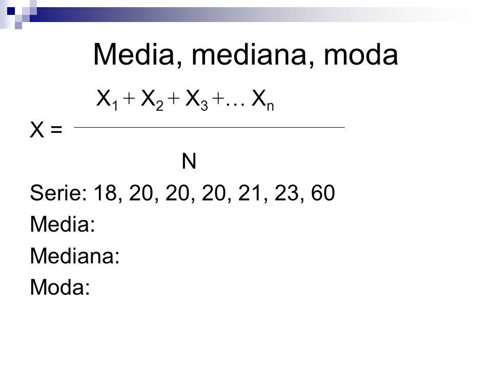 Media, mediana, moda X1 + X2 + X3 +… Xn X = N