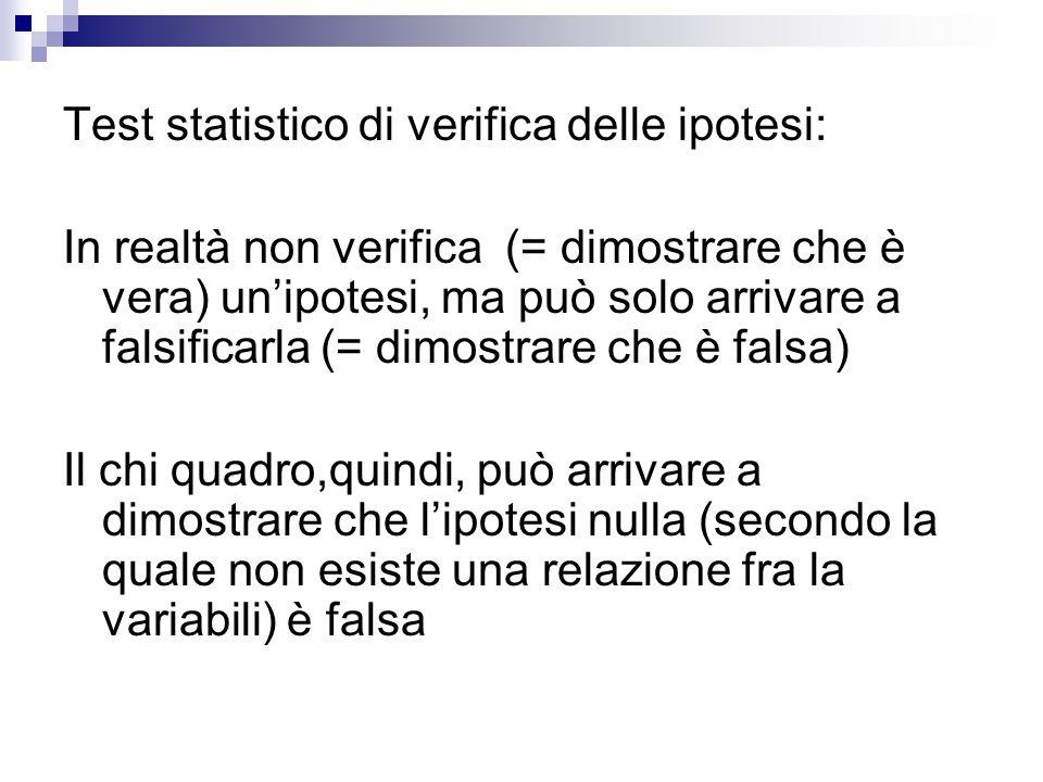 Test statistico di verifica delle ipotesi: