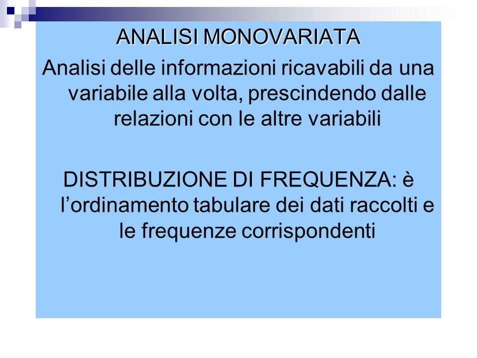 ANALISI MONOVARIATA Analisi delle informazioni ricavabili da una variabile alla volta, prescindendo dalle relazioni con le altre variabili.