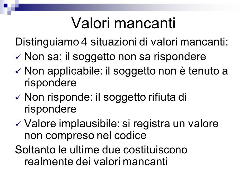 Valori mancanti Distinguiamo 4 situazioni di valori mancanti: