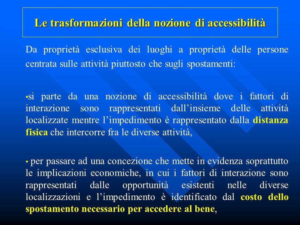 Le trasformazioni della nozione di accessibilità