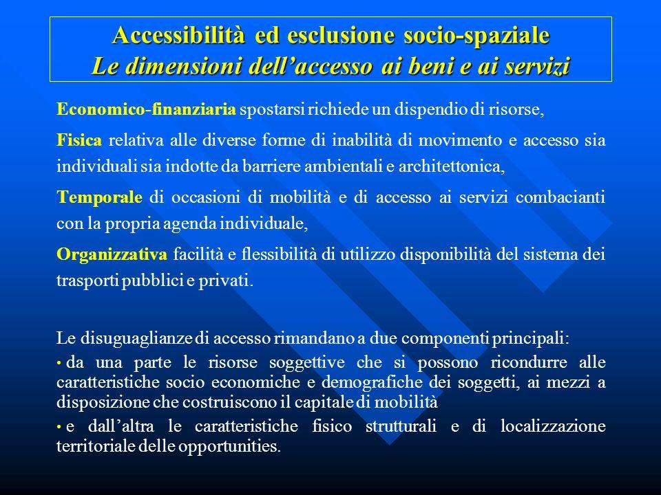 Accessibilità ed esclusione socio-spaziale Le dimensioni dell'accesso ai beni e ai servizi