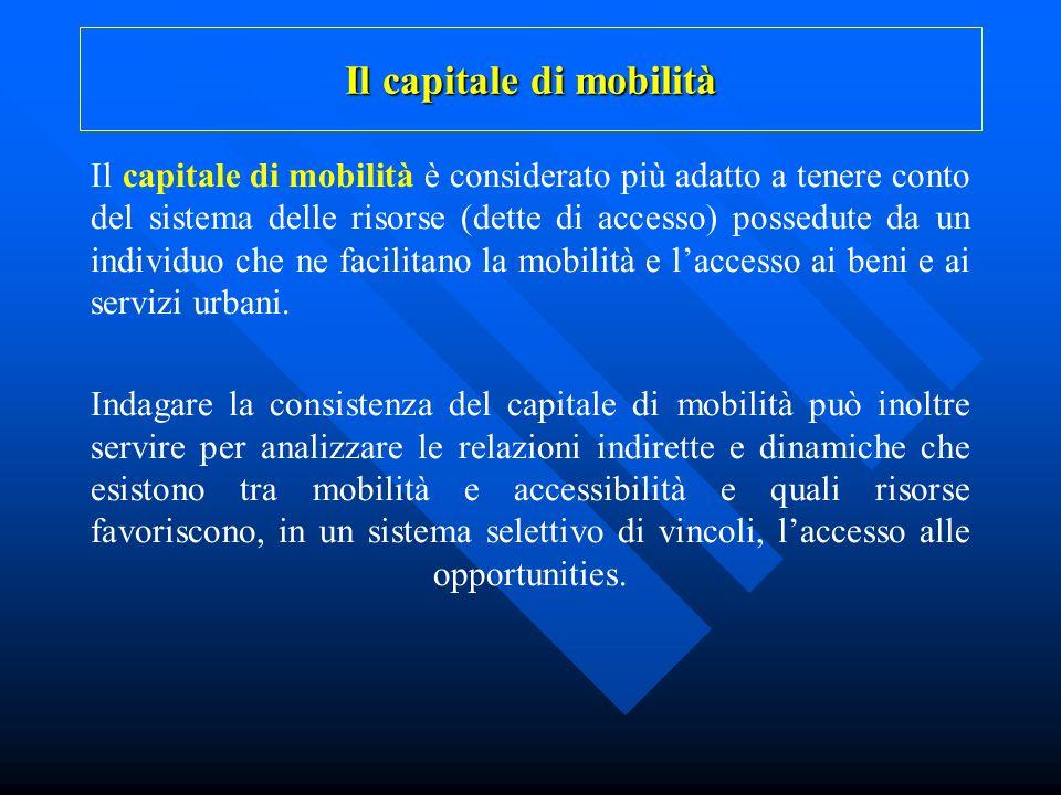 Il capitale di mobilità