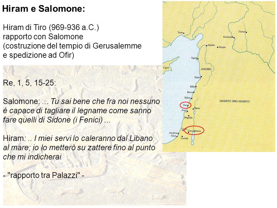 Hiram e Salomone: Hiram di Tiro (969-936 a.C.) rapporto con Salomone