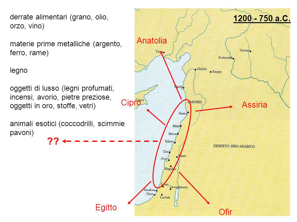 1200 - 750 a.C. Anatolia Cipro Assiria Egitto Ofir