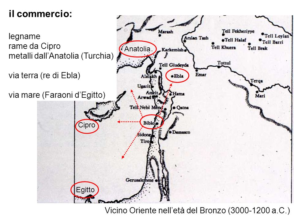 Vicino Oriente nell'età del Bronzo (3000-1200 a.C.)