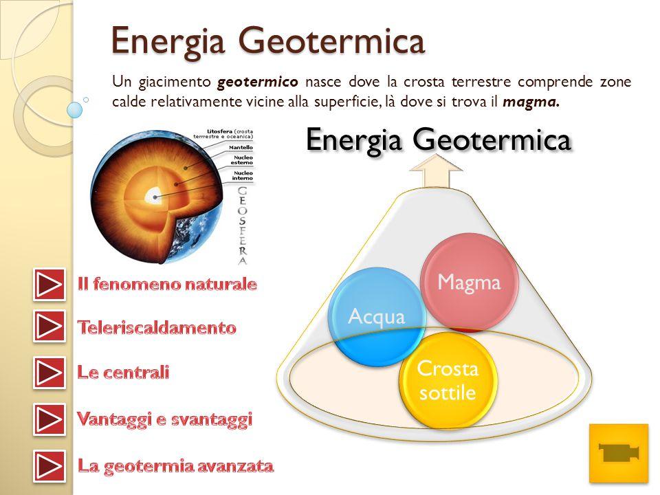 Energia Geotermica Energia Geotermica Magma Acqua Crosta sottile