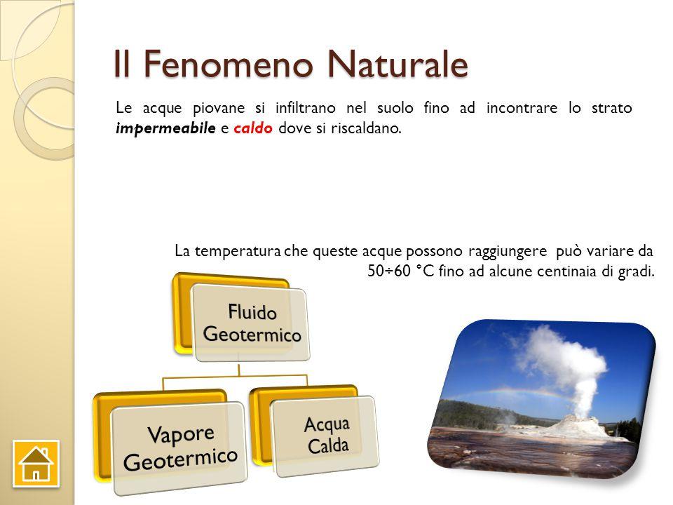 Il Fenomeno Naturale Fluido Geotermico Vapore Geotermico Acqua Calda